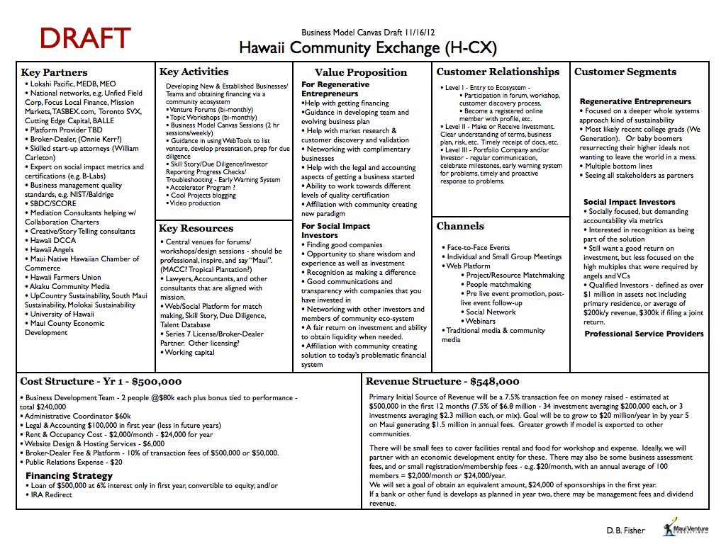 Business model business plan sample